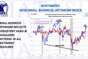 09-07-17-MATA-SENTIMENT-Small Business Confidence-1