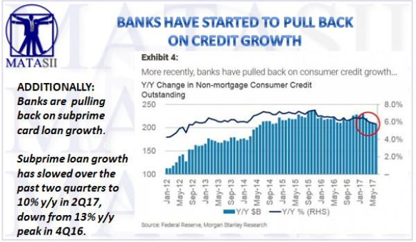 09-09-17-MATA-DRIVERS-CREDIT-Banks Pulling Back on Credit Card Growth-1