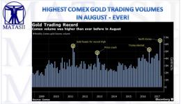 09-09-17-MATA-DRIVERS-PRECIOUS METALS-GOLD-Trading Volume-1