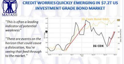09-10-17-MATA-DRIVERS-CREDIT-Signs in 7.2T US HG Bond Market-1