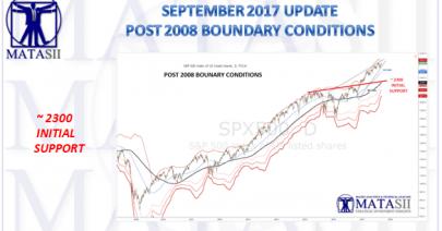 09-11-17-MATA-PIVOTS-Boundary Conditions-September-1