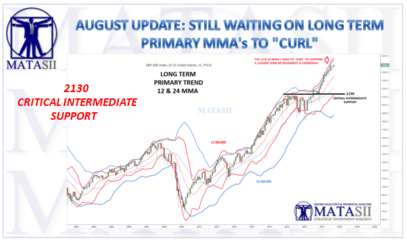 09-11-17-MATA-PIVOTS-Primary Trend-September-1