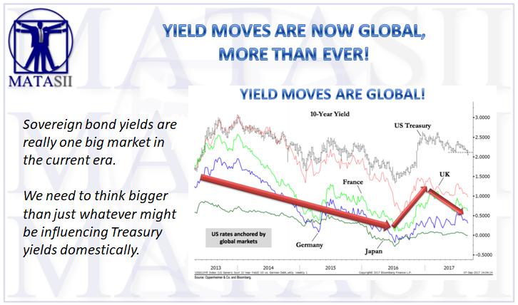 09-12-17-MATA-DRIVERS-YIELD-Global Rates-1