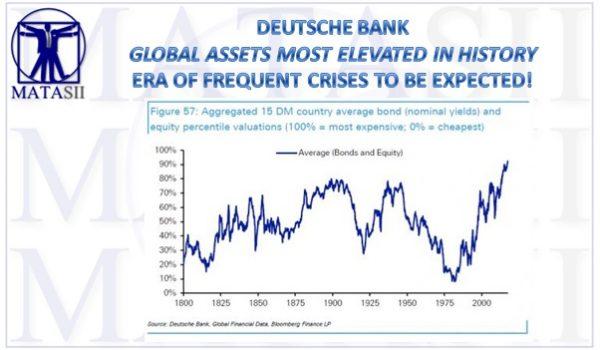 09-19-17-GLOBAL RISK - SIGNALS-Economic-Financial-DB Warns