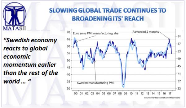 09-22-17-MACRO-ECONOMIC OUTLOOK-Global Trade - Sweden-1