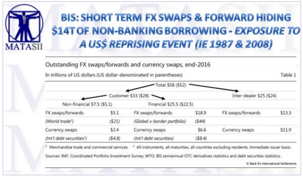 09-22-17-MACRO-GLOBAL RISK-ASSESSMENT-BIS Reprots 414T of Hidden Debt-1