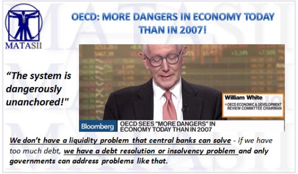 09-22-17-MACRO-GLOBAL RISK-ASSESSMENT-OECD Warns-1