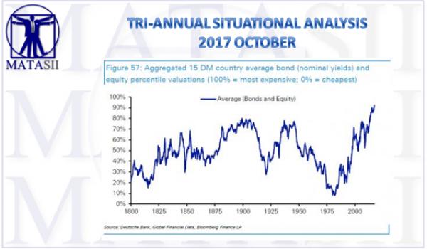 09-22-17-MACRO-GLOBAL RISK-SITUATIONAL ANALYSIS-1
