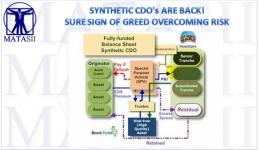 09-25-17-MATA-DRIVERS-CREDIT-Synthetic CDOs-1