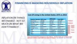 09-25-17-MATA-DRIVERS-INFLATION-Finance v Cash Buy-1