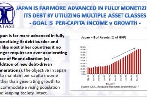 10-03-17-MACRO-MACRO-MONETARY-BOJ-BOJ Assets as Percentage of GDP-1B