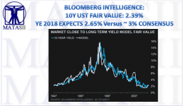 10-04-17-MATA-DRIVERS-YIELD-Bloomberg Intelligence-1