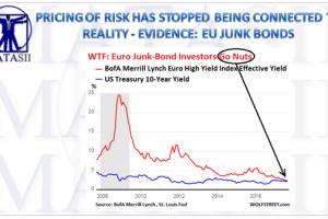 10-04-17-MATA-RISK-Risk Is No Longer Priced Correctly - EU Junk Bonds-1