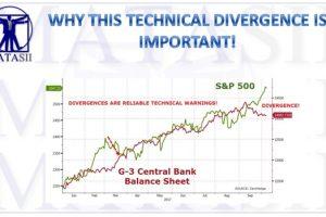 10-08-17-MATA-PATTERNS-MONETARY-Central Bank Balance Sheets-1a