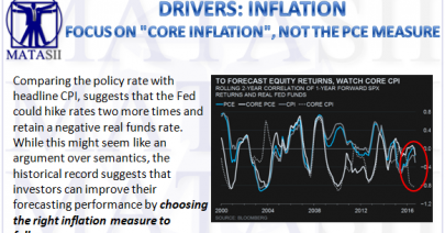 10-09-17-MATA-DRIVERS-INFLATION-Core CPI-v-PCE-1