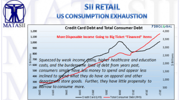 10-09-17-SII-RETAIL-Consumption Exhaustion-1