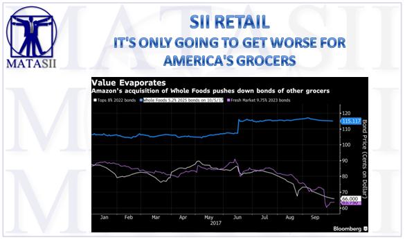 10-11-17-SII RETAIL- Grocery Segment Facing Bond Pressures-1