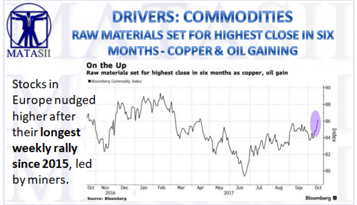 10-16-17-MATA-DRIVERS-COMMODITIES- Copper-Oil-1