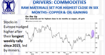 10-16-17-MATA-DRIVERS-COMMODITIES- Copper-Oil-1
