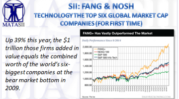 10-16-17-SII-FANG & NOSH - Largest Global Corporations by Market cap-1