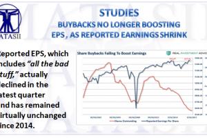 10-18-17-MATA-STUDIES-BUYBACKS-Buybacks no longer Boosting EPS-1