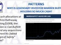 10-20-17-MATA-PATTERNS-Buffett Indicator-1