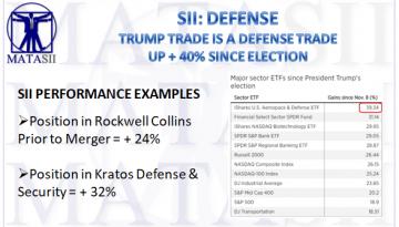 10-20-17-SII-DEFENSE-Trump Trade-1