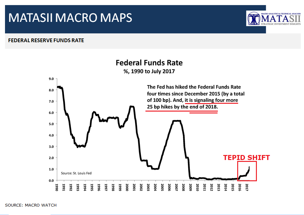 IN-DEPTH – TRANSCRIPTION: IS CENTRAL BANK TIGHTENING REALISTIC?