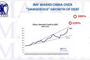 10-27-17-MACRO-REGIONAL-CHINA-Domestic Credit to GDP-1