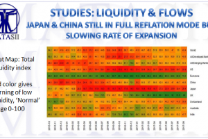 10-31-17-MATA-STUDIES-FLOWS- China -Japan Still in Reflation Mode - But Slowing-1