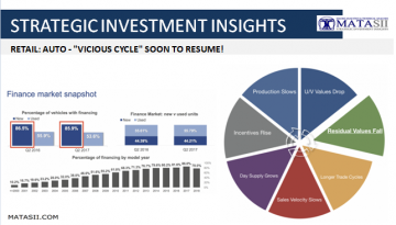10-31-17-SII-RETAIL-AUTO-Vicious Cycle Soon To Resume