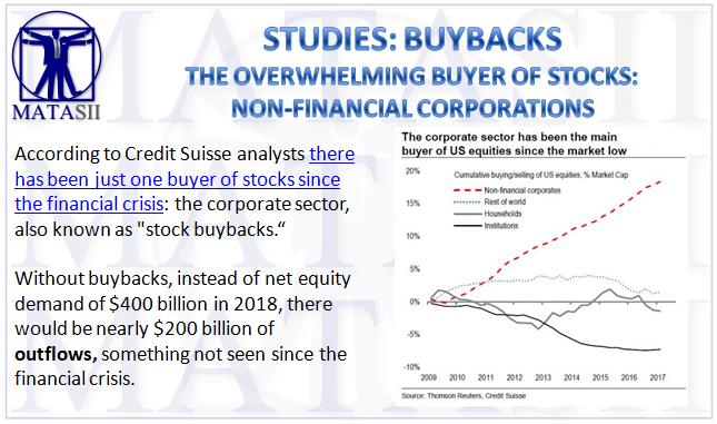11-02-17-MATA-STUDIES-BUYBACKS-Negative Inflows Without Buybacks-1