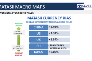 11-04-17-MACRO MAPS-Government 10 Year Sovereing Yields-1a