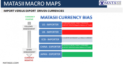11-05-17-MACRO MAPS-Import versus Export Currencies-1A