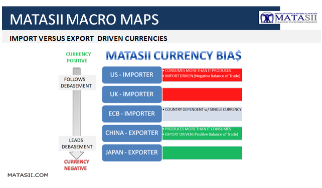 11-05-17-MACRO MAPS-Import versus Export Currencies-1A