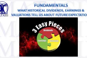 11-09-17-MATA-FUNDAMENTALS--Historical Dividends-Valuations-Earnings-1