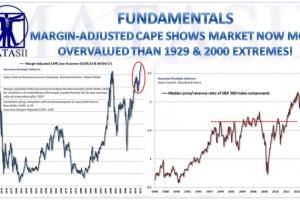 11-09-17-MATA-FUNDAMENTALS--Mrgin-Adjusted CAPE Overvalued-1