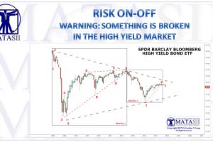 11-10-17-MATA-RISK-High Yield-1