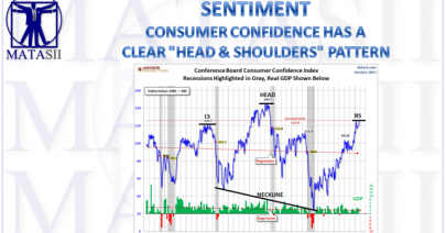11-10-17-MATA-SENTIMENT-Consumer Confidence-October 2017-1