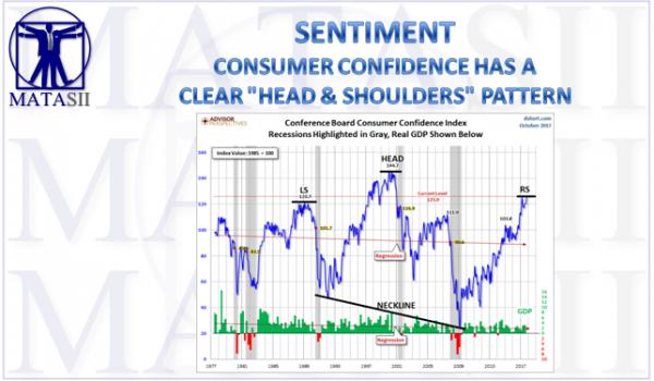 11-10-17-MATA-SENTIMENT-Consumer Confidence-October 2017-1