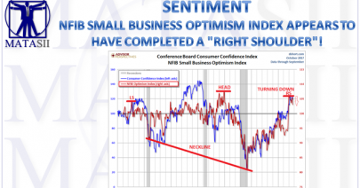 11-10-17-MATA-SENTIMENT-NFIB SMALL BUSINESS OPTIMISM INDEX-1