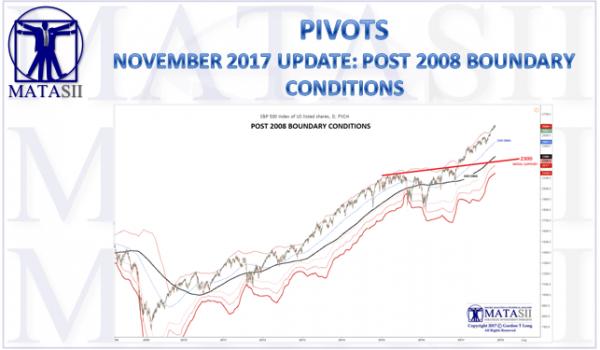 11-13-17-MATA-PIVOTS-BOUNARY CONSITIONS-November-1