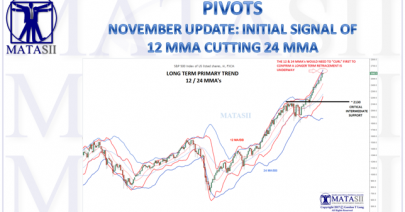 11-13-17-MATA-PIVOTS-PRIMARY TREND-November-1