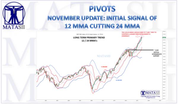 11-13-17-MATA-PIVOTS-PRIMARY TREND-November-1
