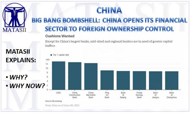 BIG BANG BOMBSHELL: CHINA OPENS ITS FINANCIAL SECTOR TO ...