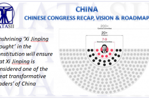 11-17-17-MACRO-REGIONAL-CHINA-Congress-Vision-Roadmap-1