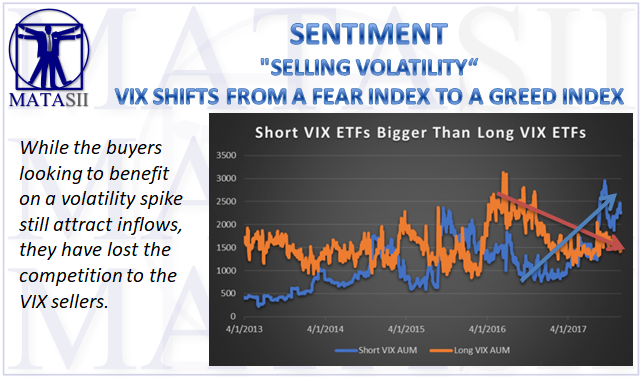 11-29-17-MATA-PATTERNS-Selling Volatility-1B