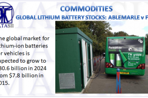 11-29-17-SII-COMMODITIES-Lithium-1