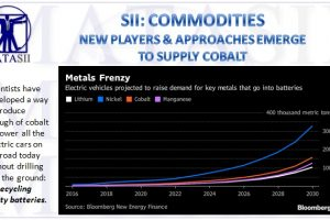 12-01-17-SII-COMMODITIES-Cobalt Supply-1