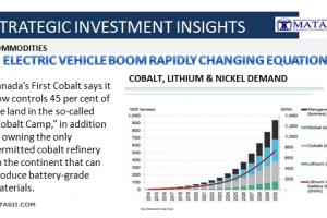 12-01-17-SII-COMMODITIES-Coblat-Lithium-Nickel-1b
